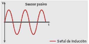 Sensores-de-rolamentos-