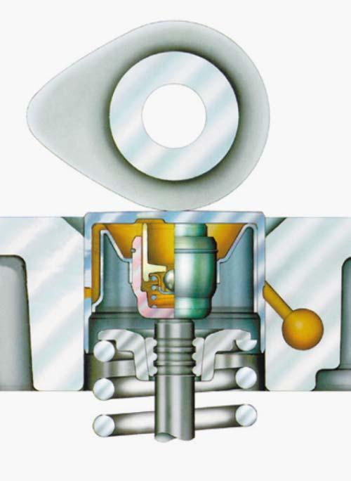 Accionamiento de válvulas