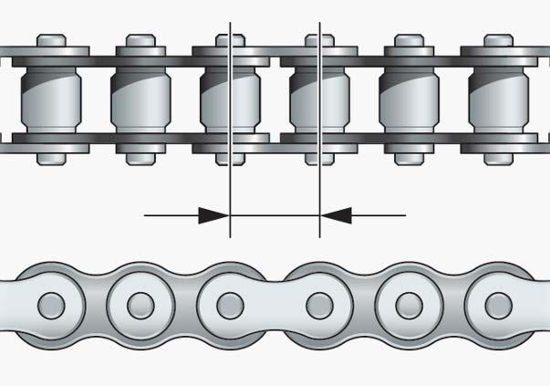 cadena de distribución