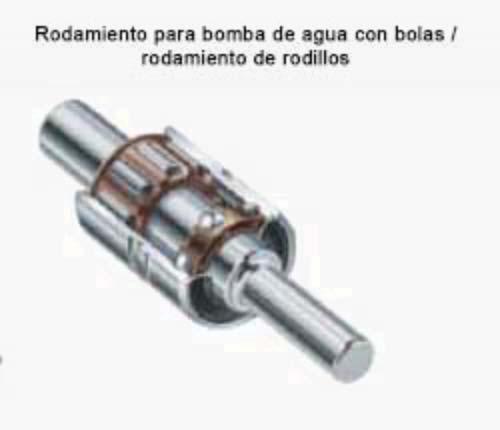 Funcionamiento bomba de agua